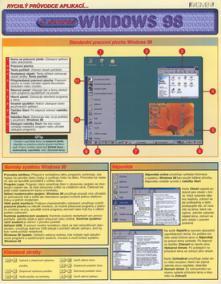 Windows 98 - Rychlý průvodce aplikací...