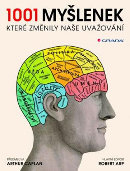 Kniha: 1001 myšlenek, které změnily způsob našeho uvažováníautor neuvedený