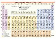 Periodická sústava prvkov