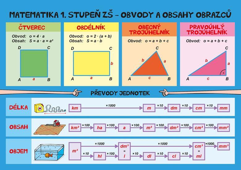 Kniha: Matematika – Obvody a obsahy, povrchy a objemy - 1. stupeň ZŠ - Brabec Jan