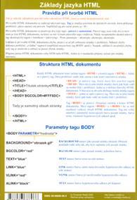 Základy HTML - mapka