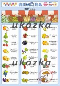 Obrázková nemčina 2 - ovocie, zelenina