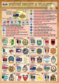 Státní znaky a vlajky
